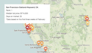 20 Top Real Estate Markets for February 2016