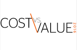 thumbnail for Cost vs. Value Report 2016